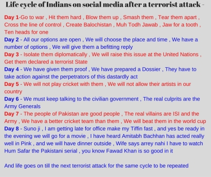 life-cycle-of-indians-on-social-media-after-a-terrorist-attack-day-1-go-to-war-hit-them-hard-blow-them-up-smash-them-tear-them-apart-cross-the-line-of-control-create-balochistan-muh-to