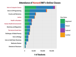 class-attendance